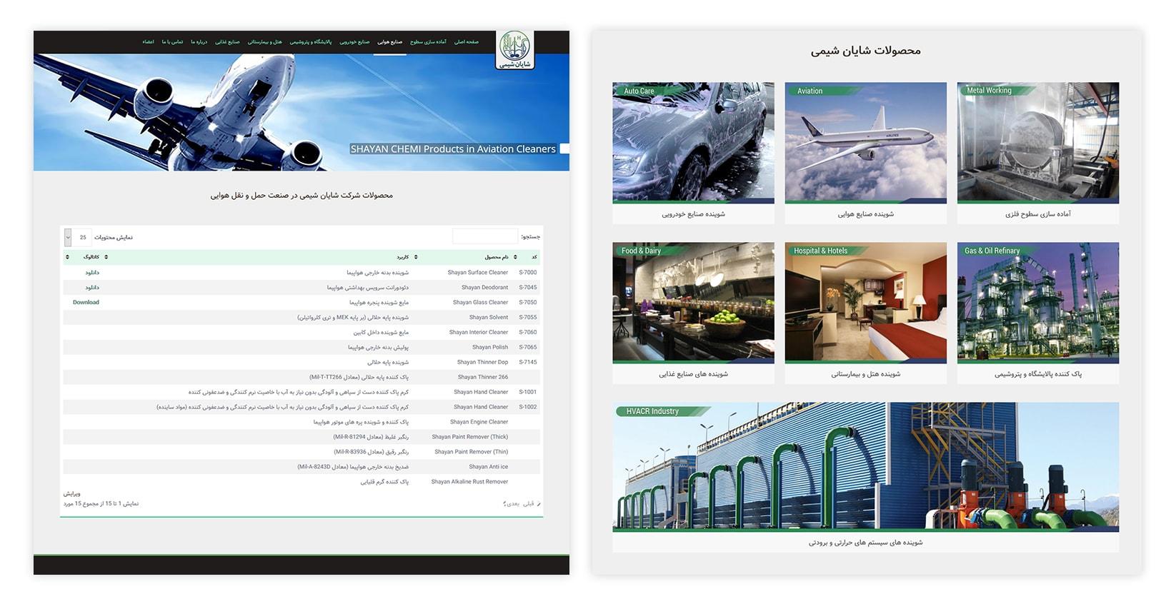 طراحی سایت - قیمت طراحی سایت - سایت ریسپانسیو واکنش گرا